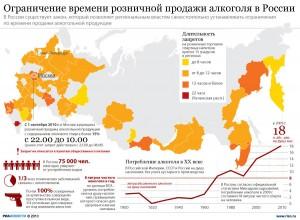 Карта: ограничение времени розничной продажи алкоголя в регионах России