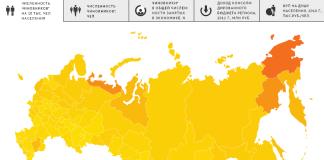 Рейтинг регионов России по уровню Бюрократии