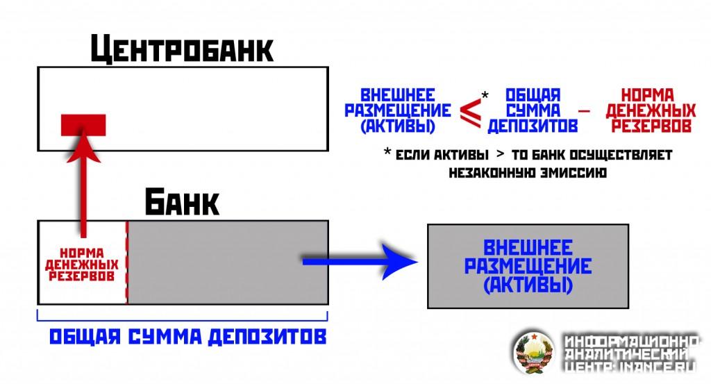 public-cb-activi
