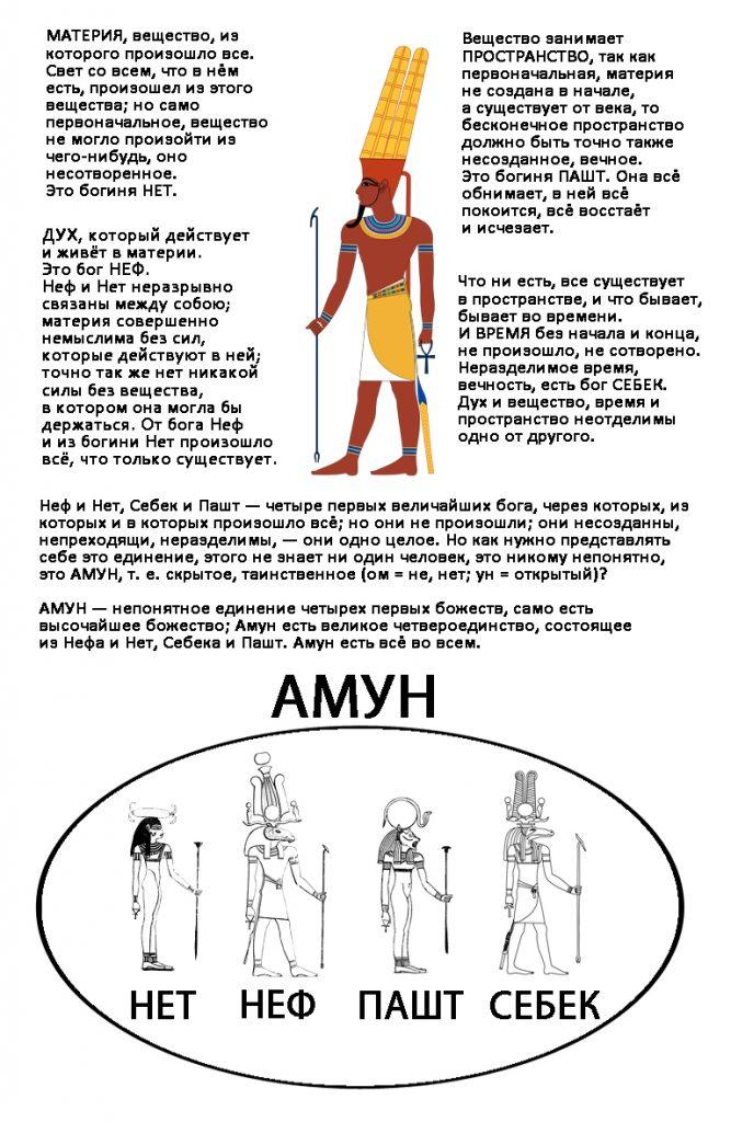 Четырёхипостасный бог древнего Египта Амун