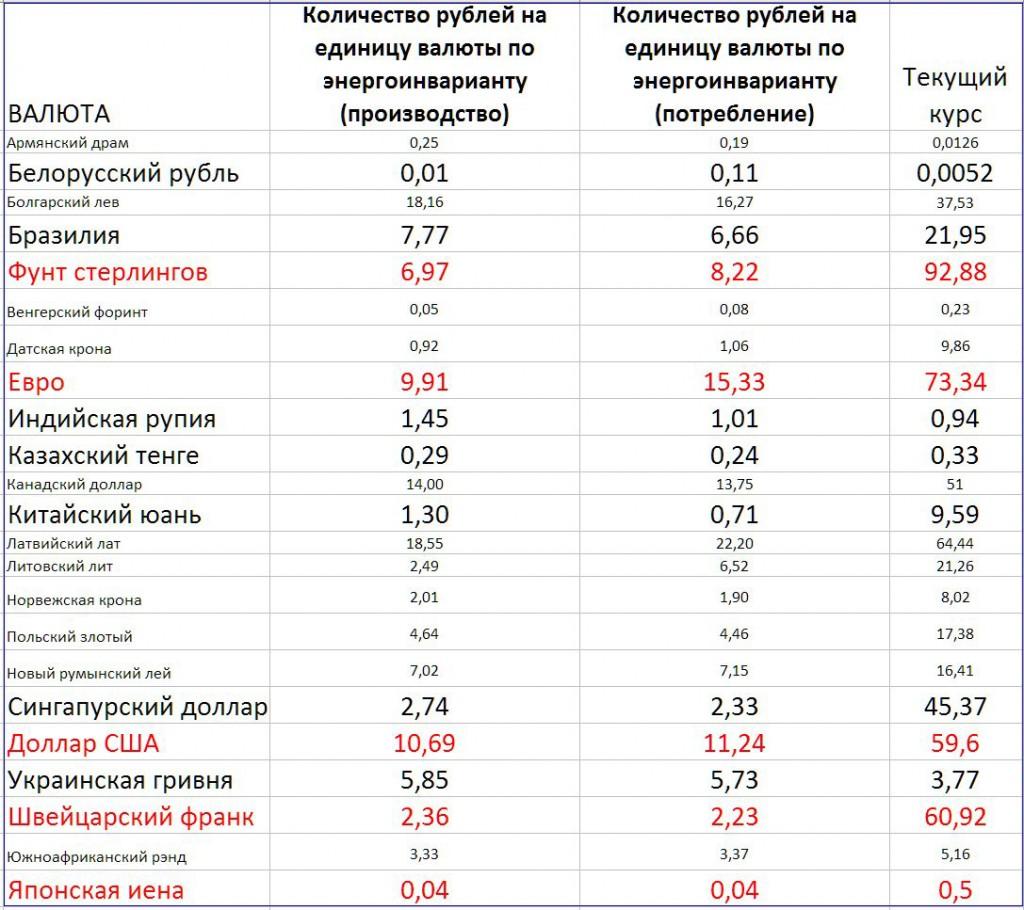 public-energostandart-kurs-19