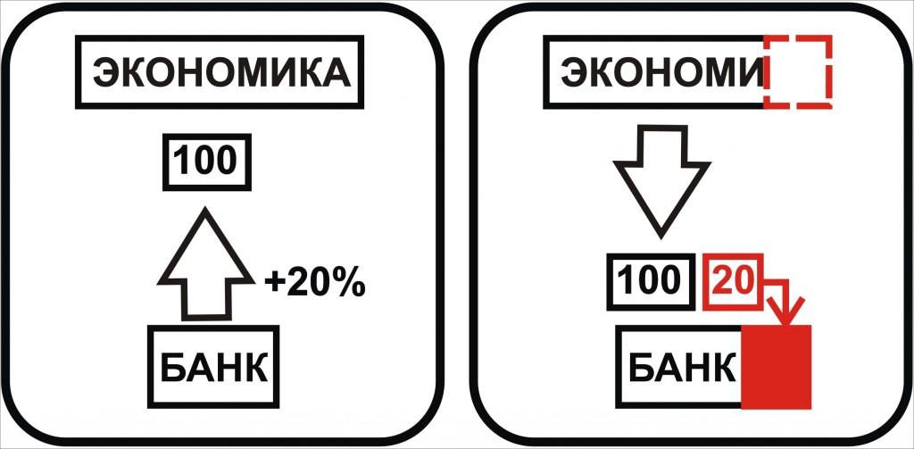 public-soc-ekonomicheskij
