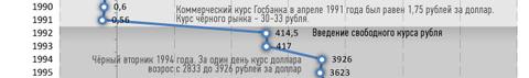 public-dedollar-kurs-91