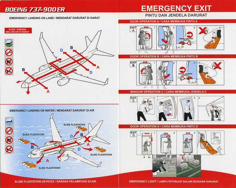 Матрица в виде иллюстрированной инструкции в самолётах на случай аварии