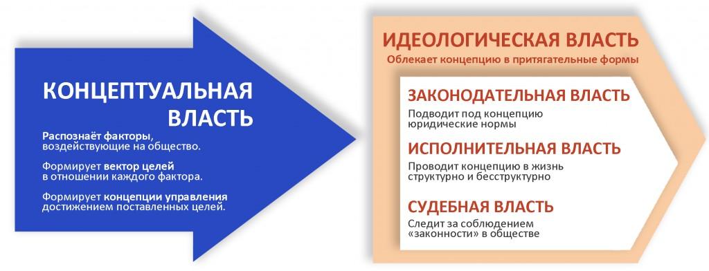 public-konc-vlast