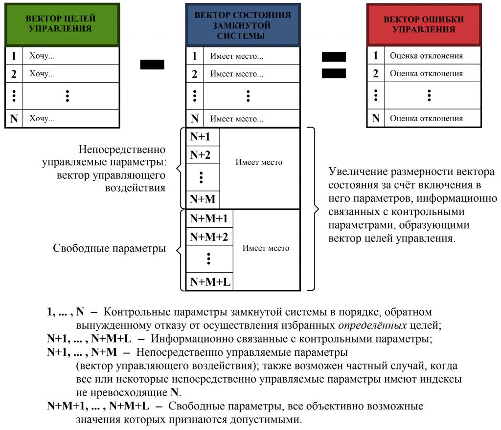 public-vektorov