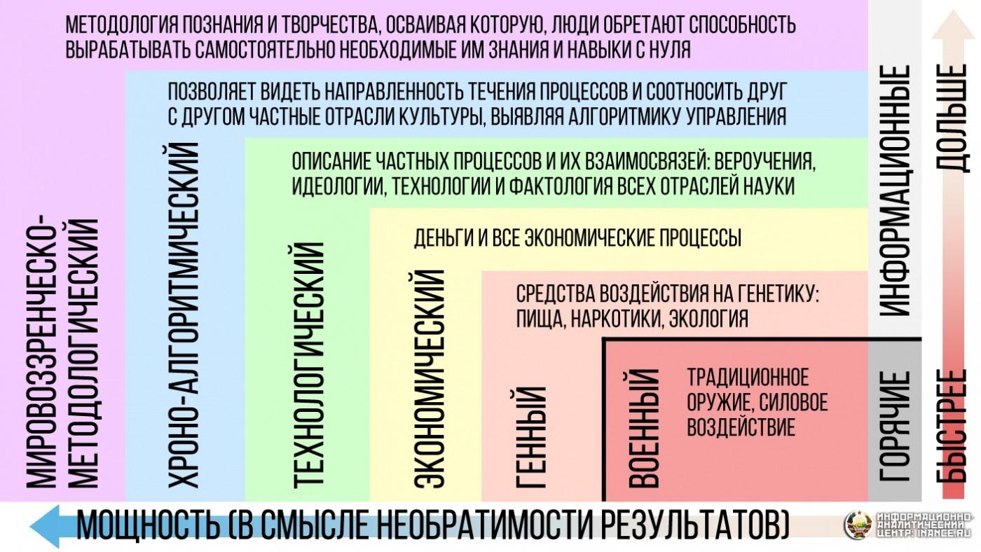 Советские ЭВМ: от «пустоты» до атомной бомбы и безопасности (часть 1 из 2)