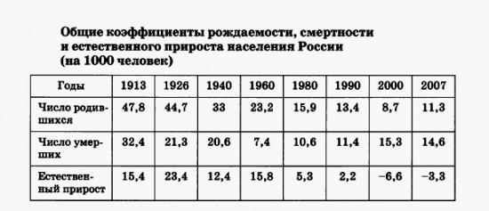 public-suhoj-zakon-1914-koef