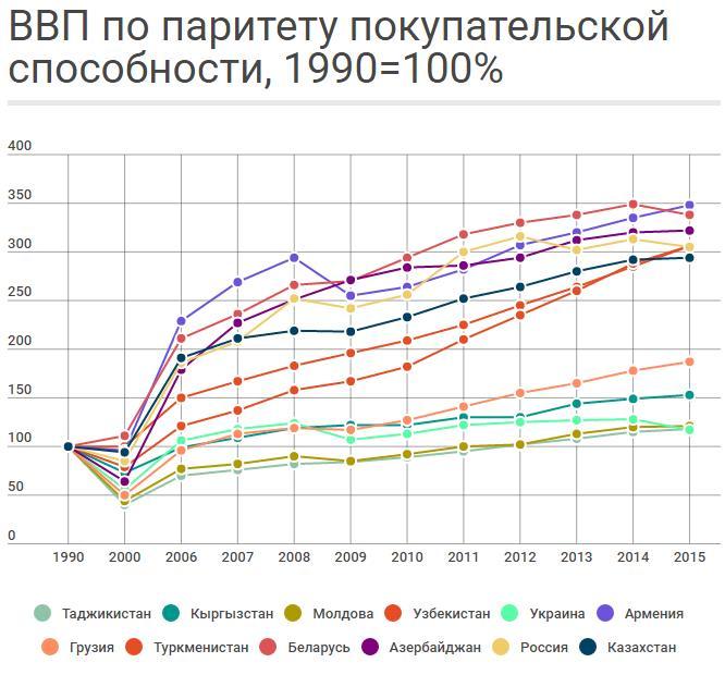 public-ukraina-02-vvp-paritet