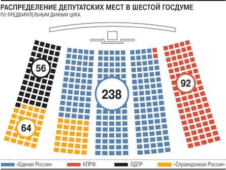 public-vibori-2011