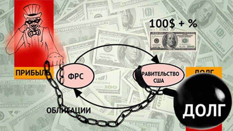 http://funik.ru/19173-amerikanskiy-puzyr-puzyrey-prokolet-rossiya.html