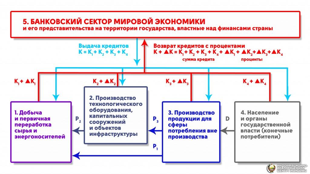 public_bankovskii-sektor