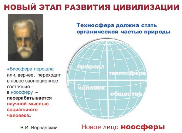 public-vernadskii