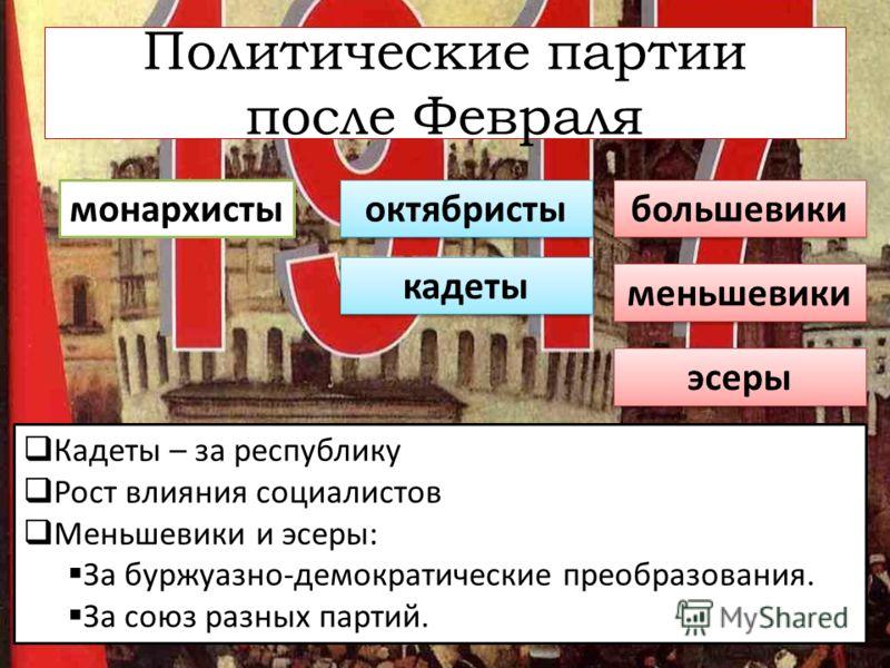 Политические силы России после Февраля 1917