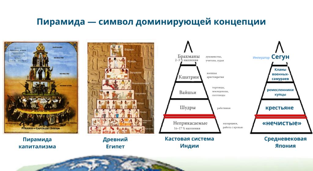 piramida-simvol