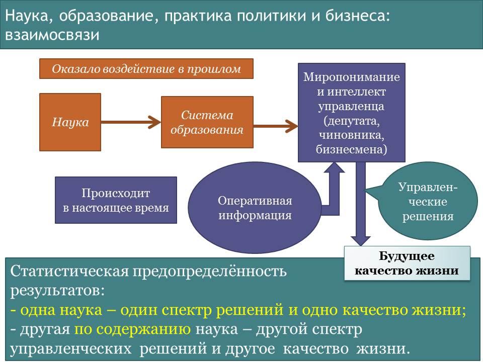 nauka-obrazovanie-praktika