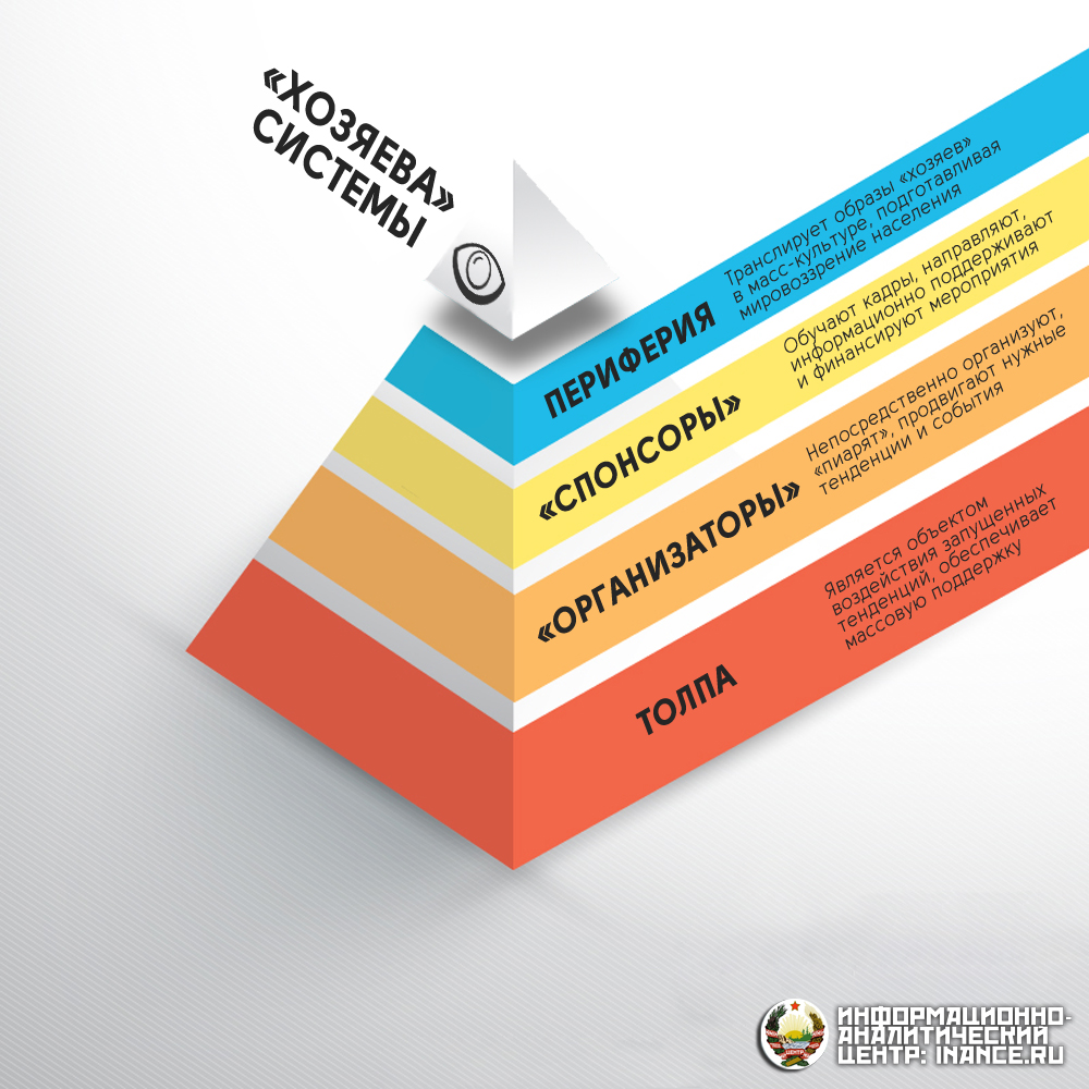 3D infographic2
