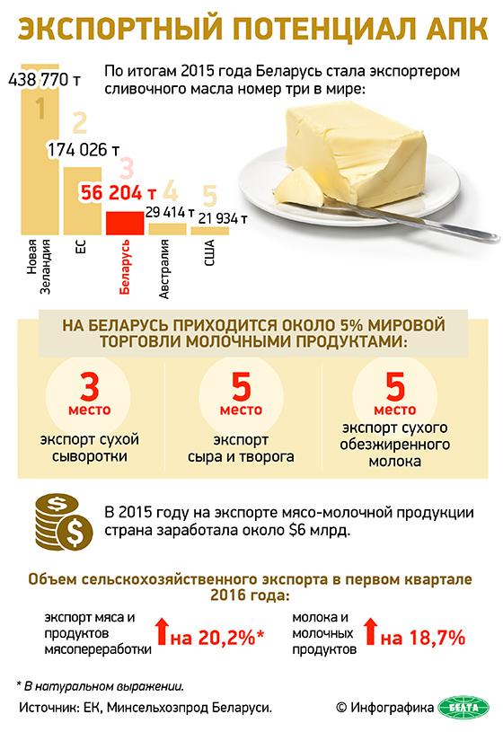 belarus-produkt-10