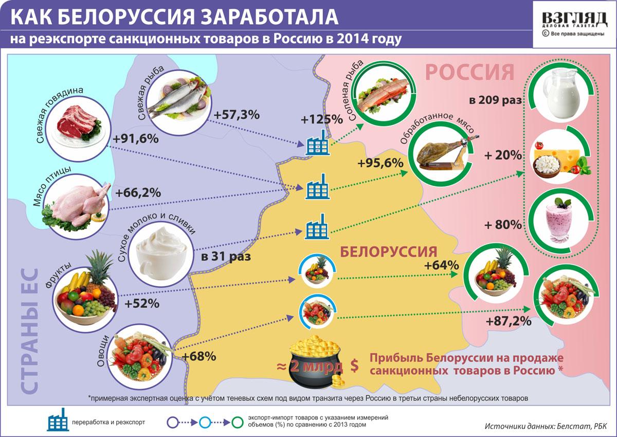 belarus-produkt-12