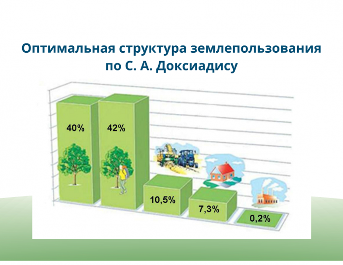 http://inance.ru/wp-content/uploads/2014/06/public-ecolog-04-696×538.png