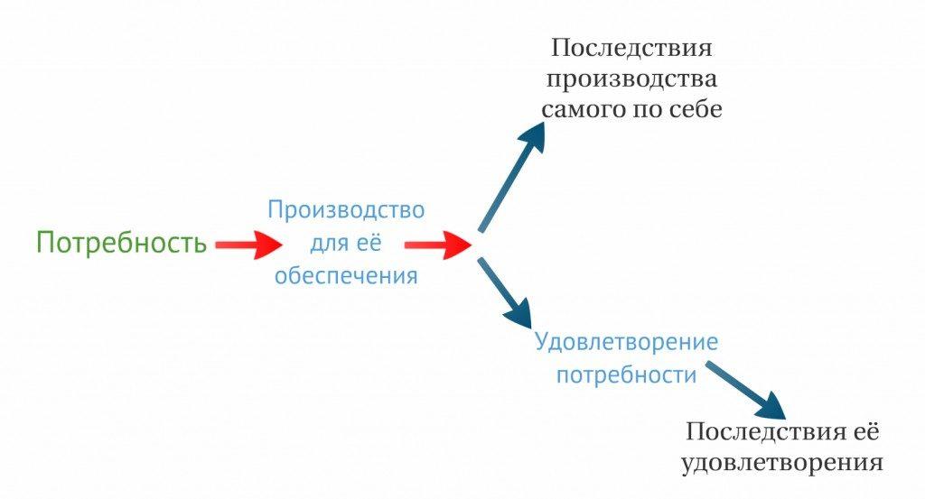 prostranstvennoe-razvitie-rossii-01