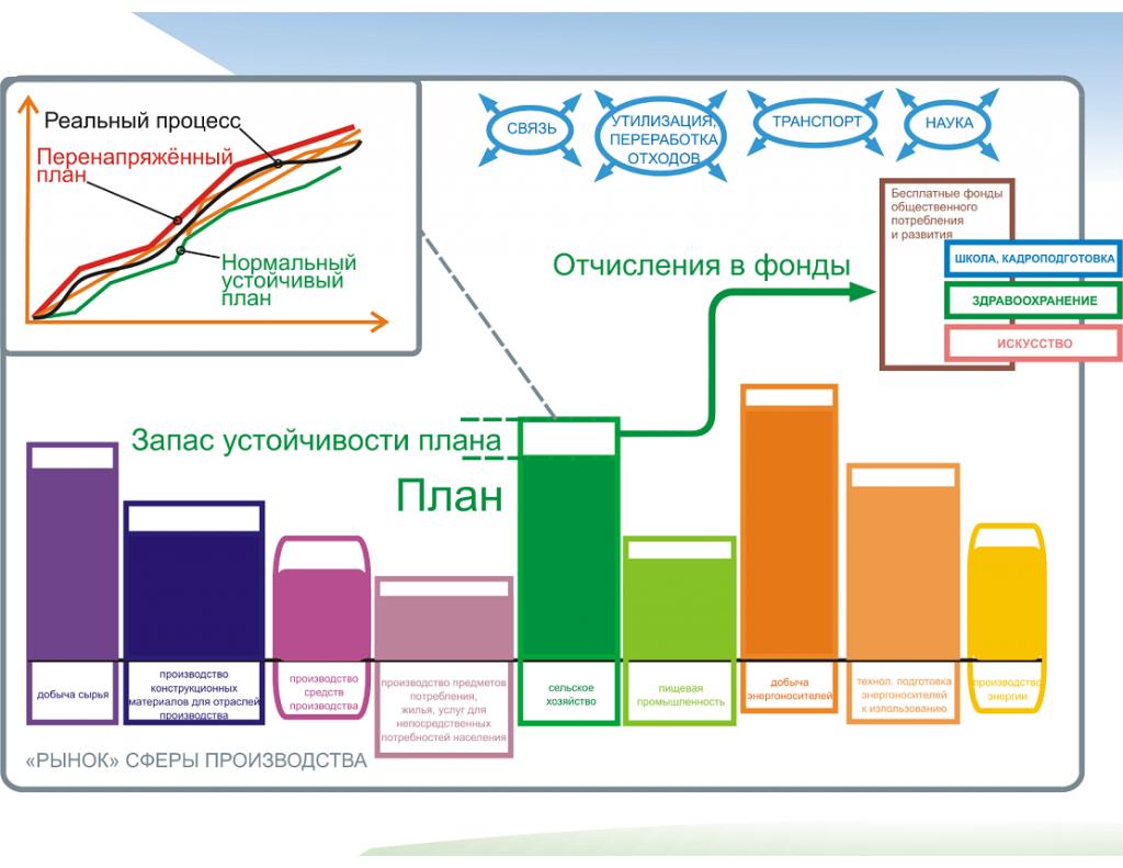 prostranstvennoe-razvitie-rossii-17