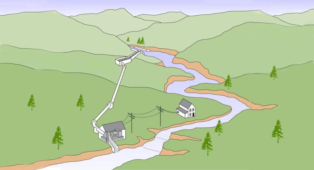 public-gidroelectrifik