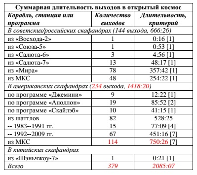kosmonavtika-09
