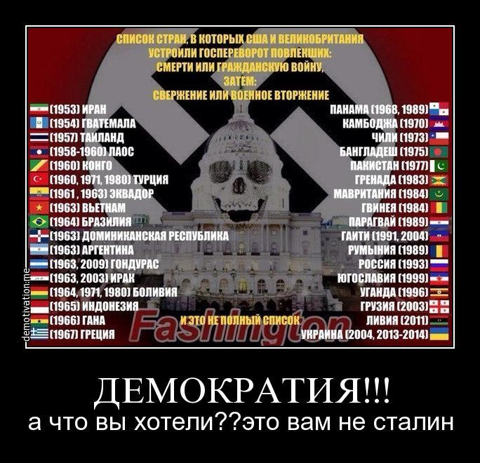 Список некоторых стран, в которых США и Великобритания инициировали «цветные революции»