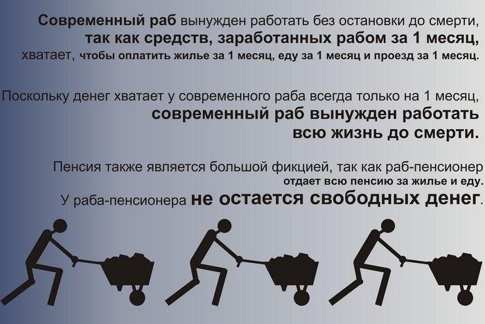 Современный раб—невольник