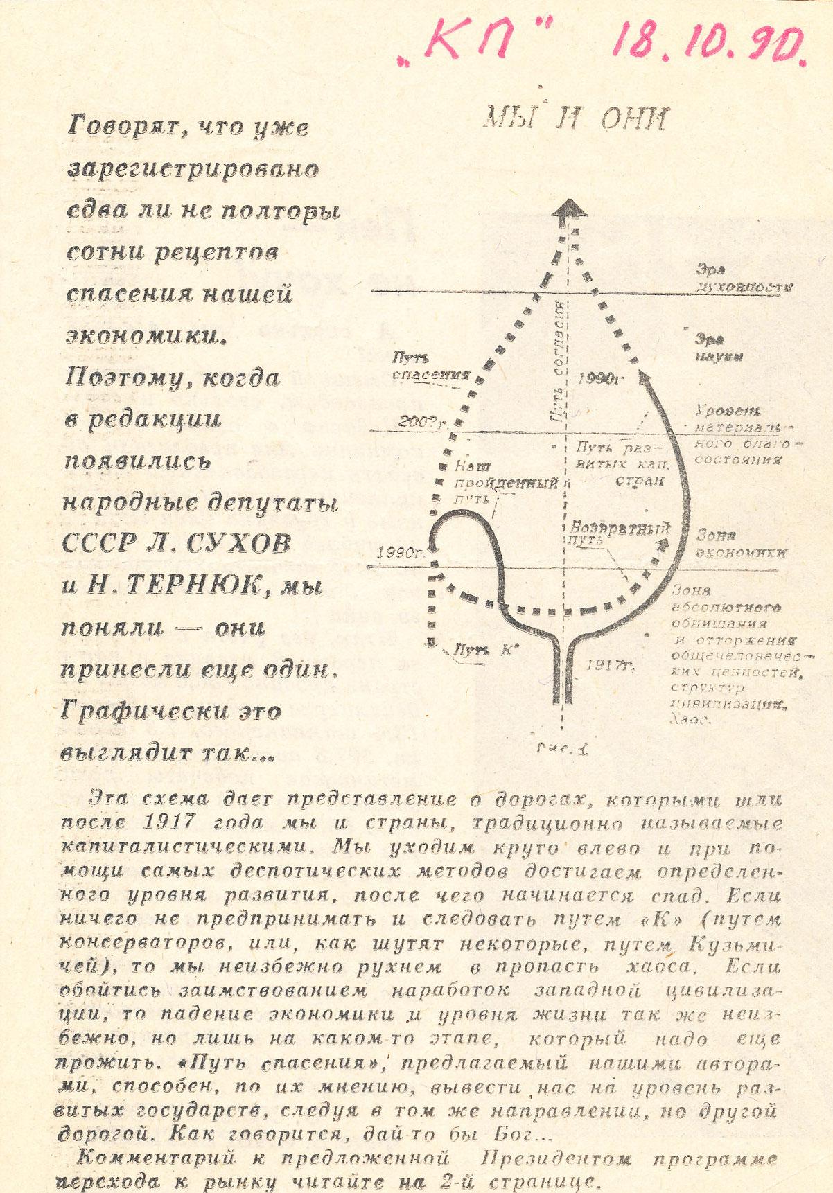 Политический «коровий оверштаг» в «Комсомольской правде» от 18 октября 1990 года