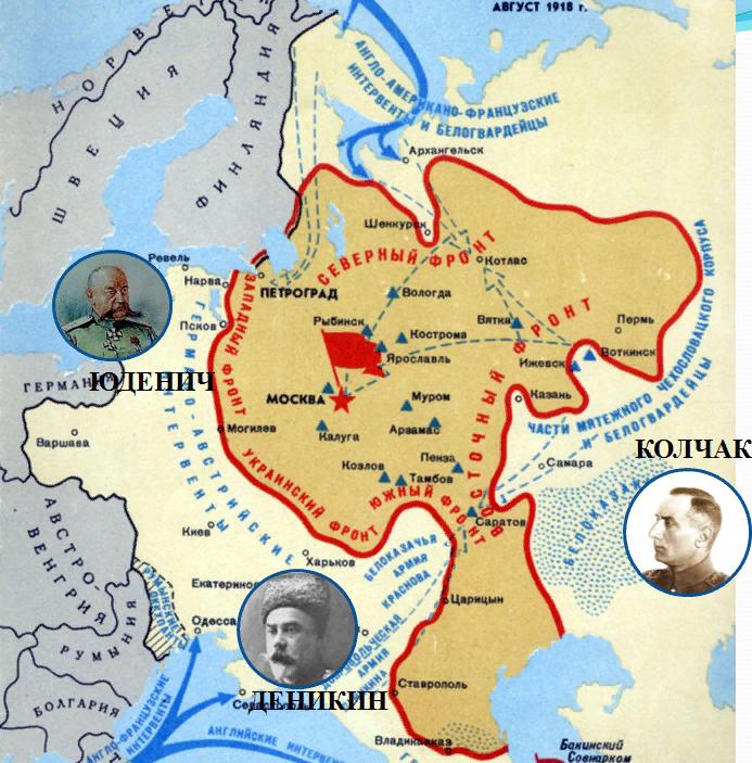 Советская Россия оказалась в кольце фронтов,1919 год