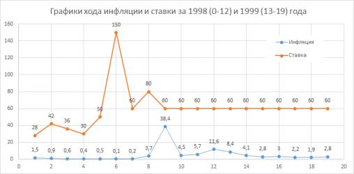 public-1998