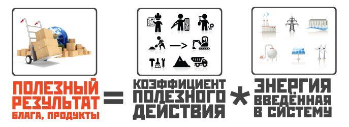 energopolza-kpd