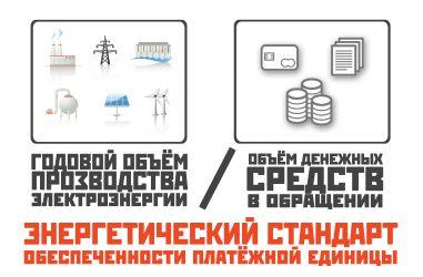 energostandart