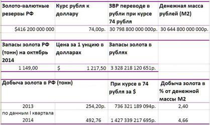 public-energostandart-zoloto